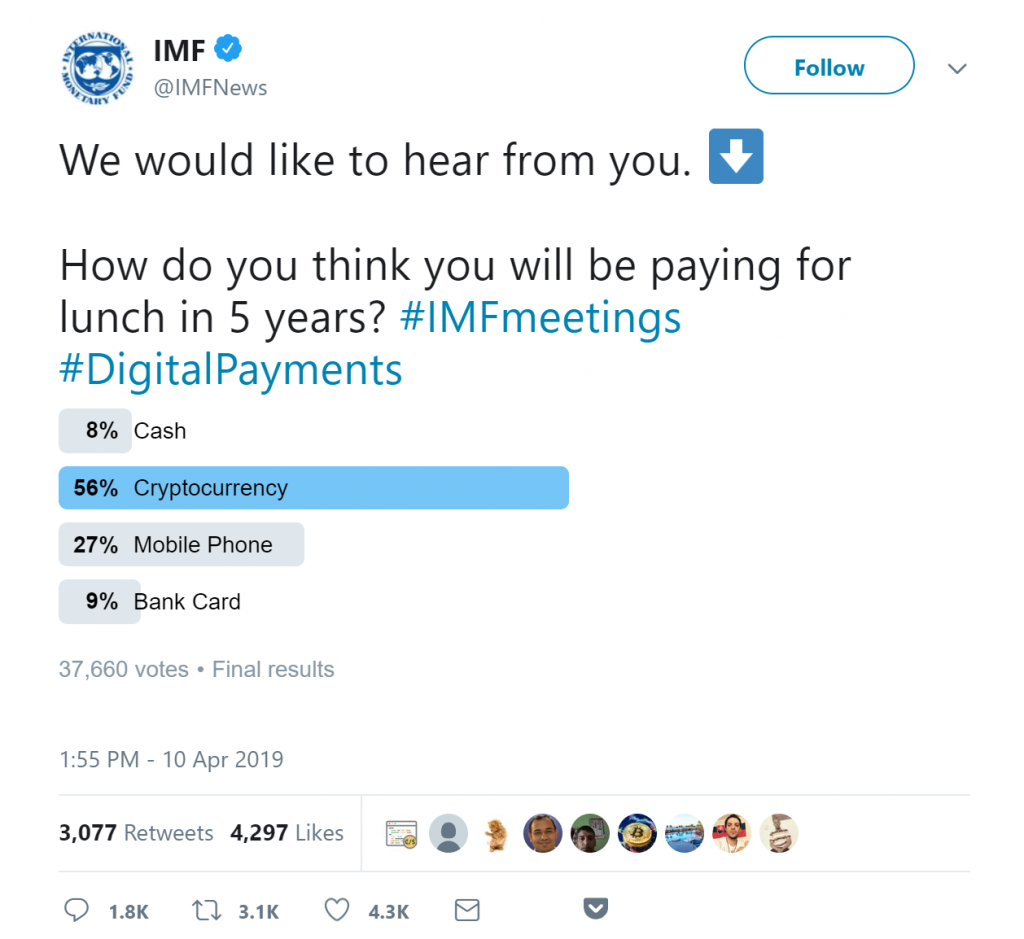 IMF tweet